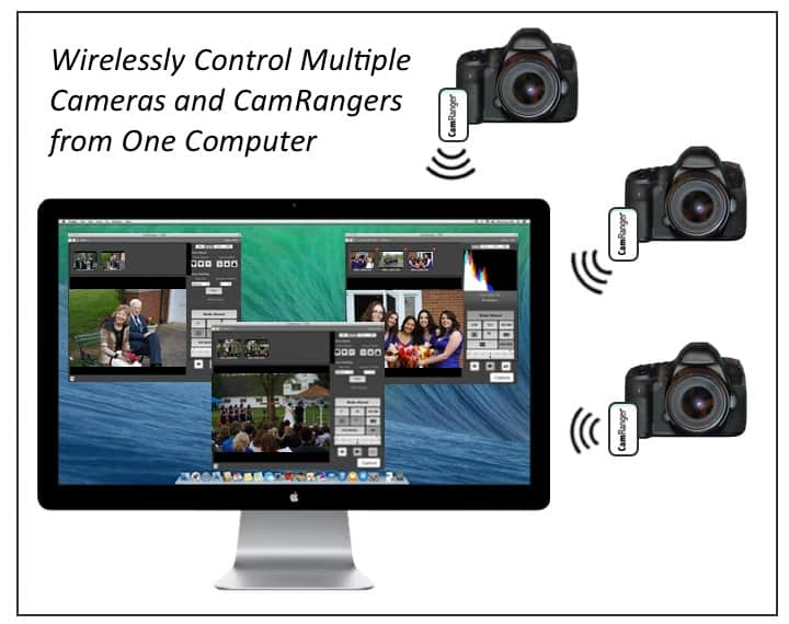 Control and Wirelessly Tether Multiple Cameras from One computer