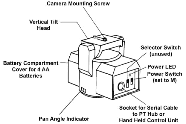 MP-360 Motorized Tripod Head Diagram