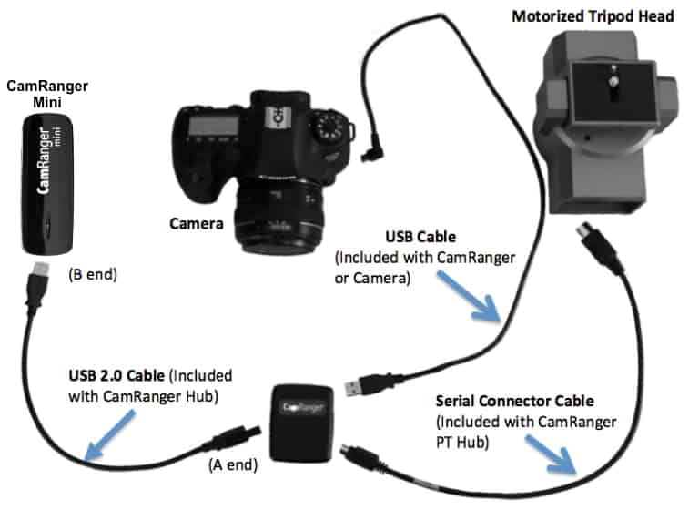 PT Hub MP-360 Tripod Head Overview