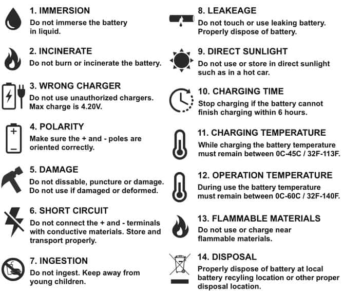 Battery Safety Chart