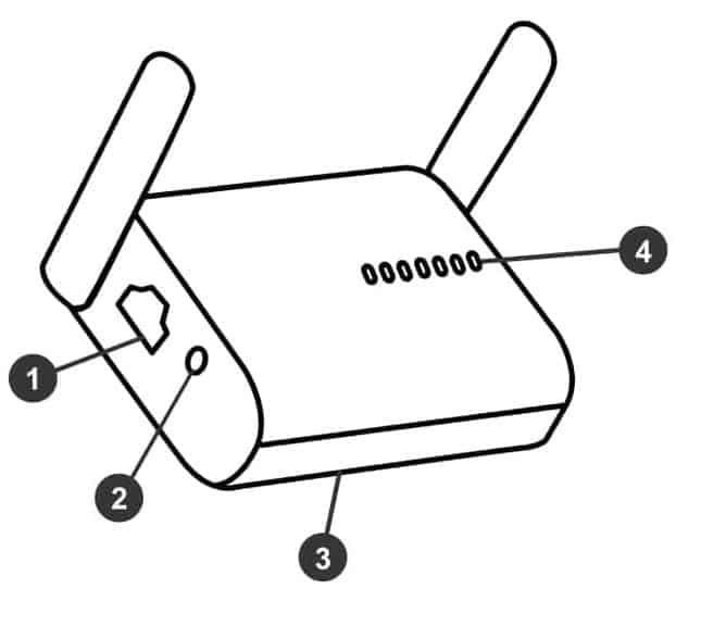 CamRanger 2 Hardware Diagram 1