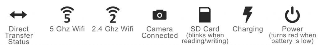 CamRanger 2 LEDs